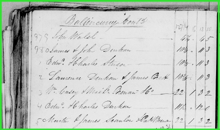 1827 Tithes (Ballincurry) Stenson